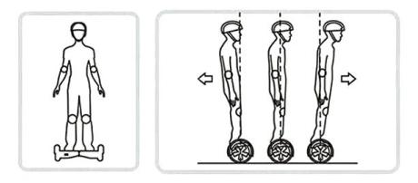 Принцип работы гироскутера